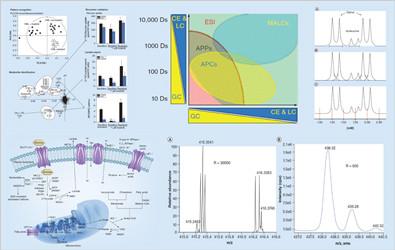 癌症研究中的代谢组学_11.jpg